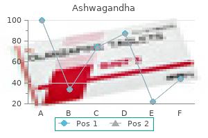 generic 60 caps ashwagandha mastercard