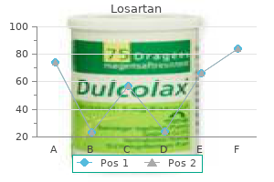order losartan without a prescription