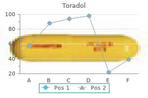 order generic toradol canada