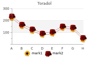 cheap toradol 10mg without prescription