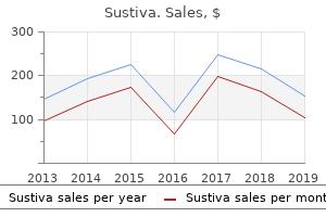 purchase genuine sustiva online